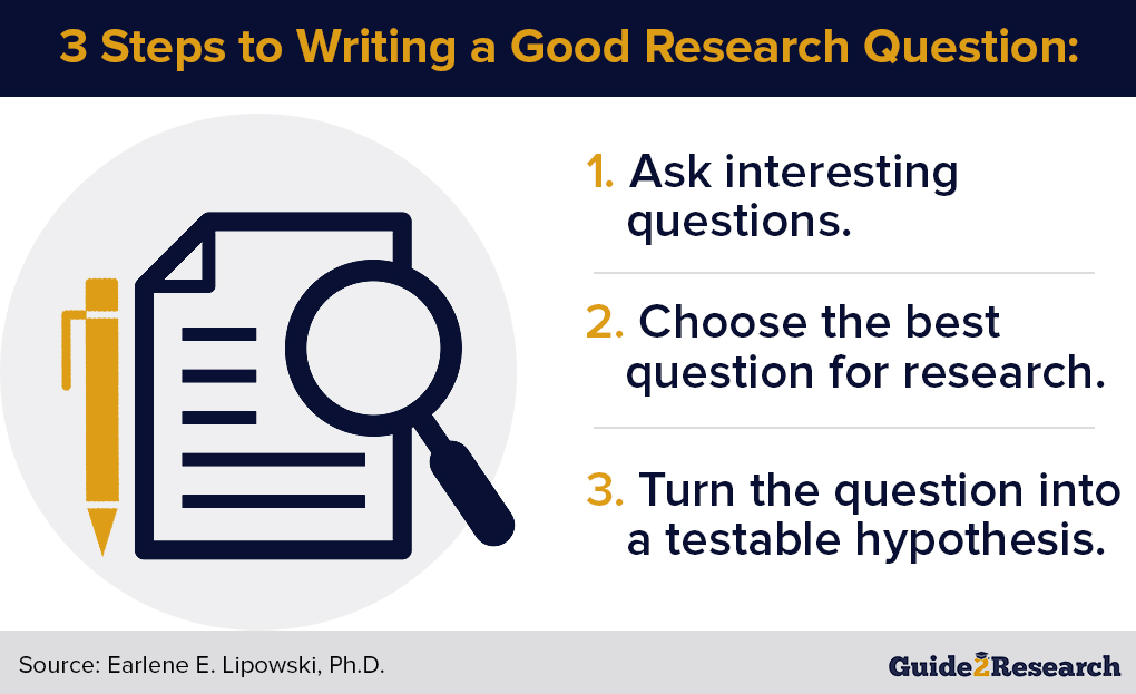 steps to writing a good research question
