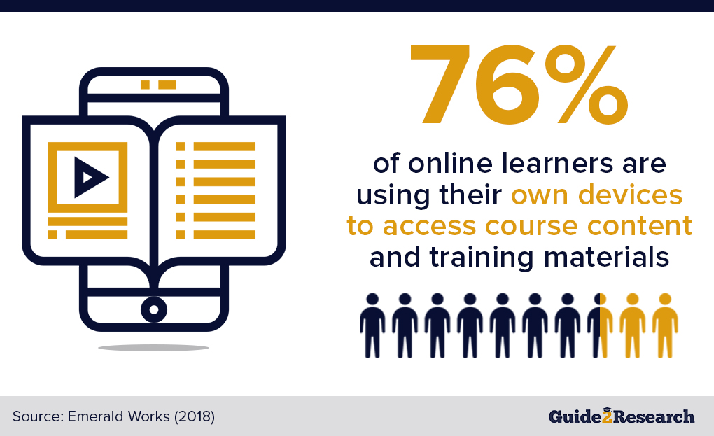 online learners using their own devices