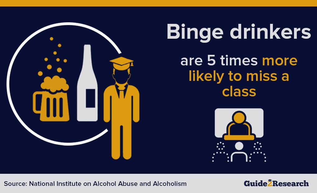 negative effect of binge drinking