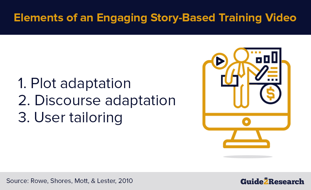 elements of engaging story-based training video
