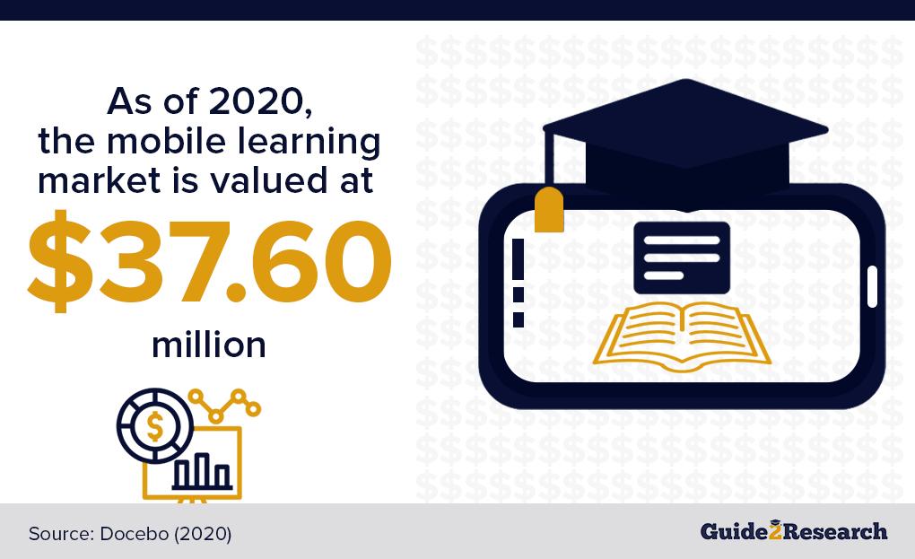 mobile learning market value