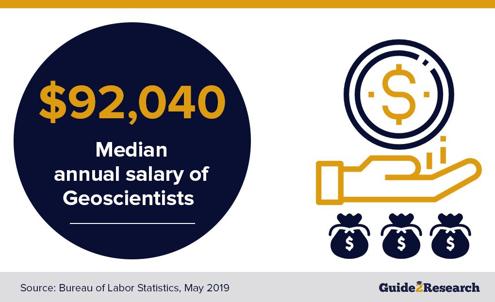 geoscientists median pay