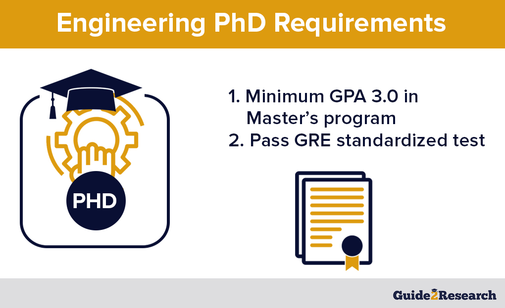 engineering phd degree requirements