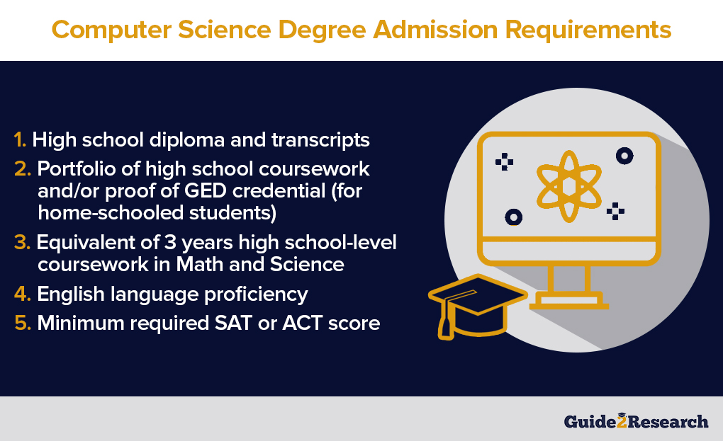 computer science admission requirements