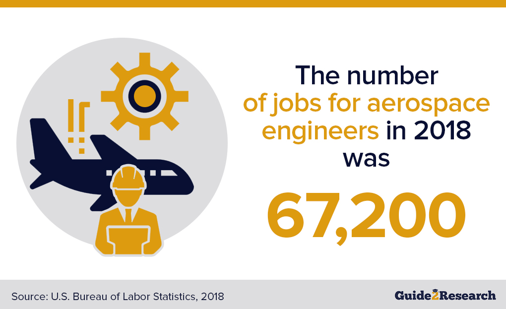 number of jobs for aerospace engineers