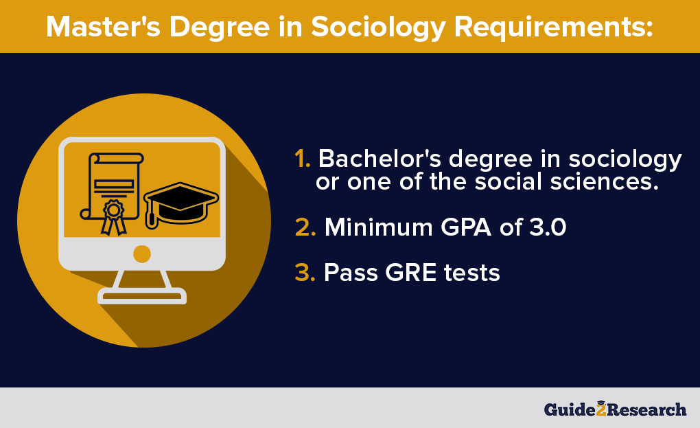 master's degree in sociology requirements