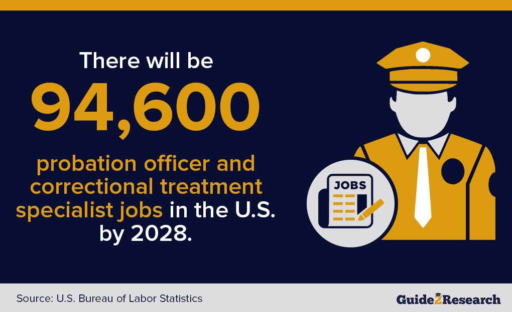 probation officer jobs