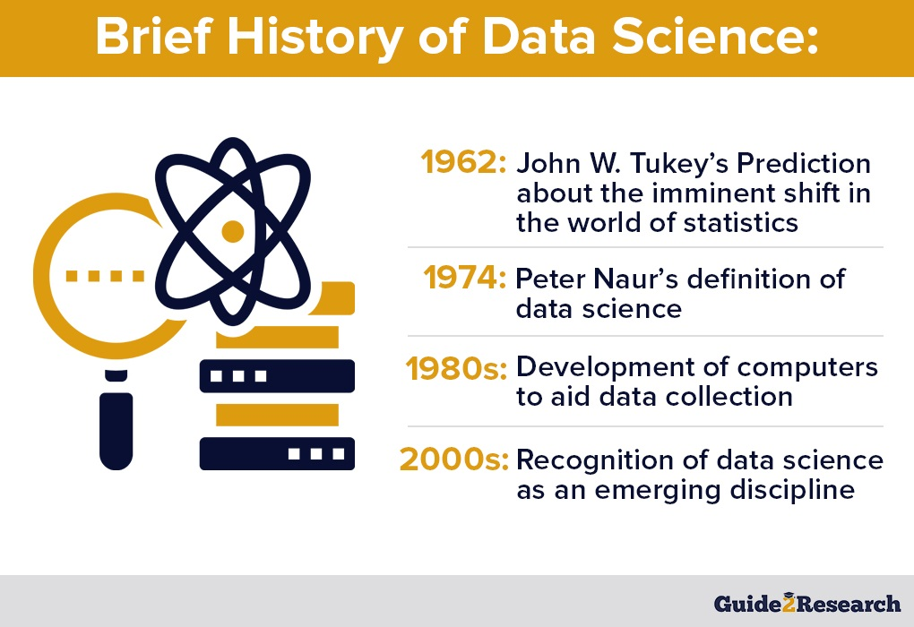 brief history of data science