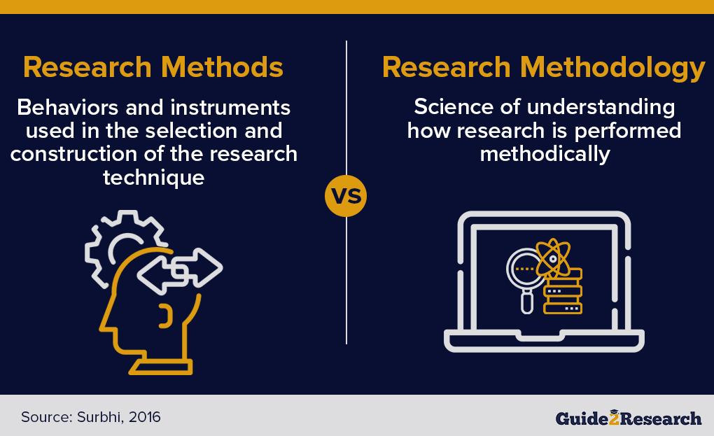 research methods vs. research methodology