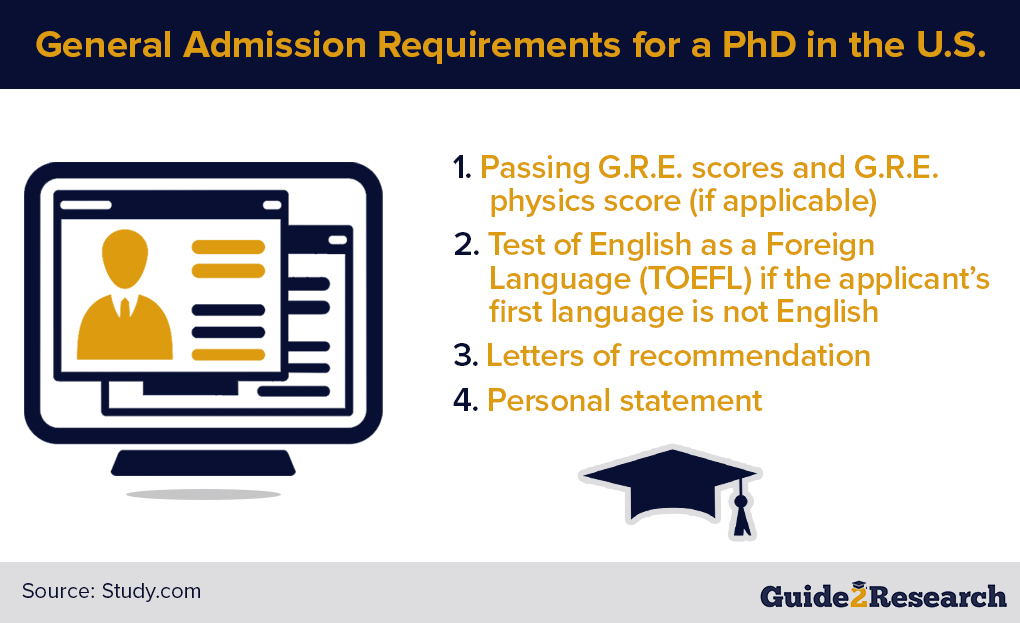 physics degree admissions requirements