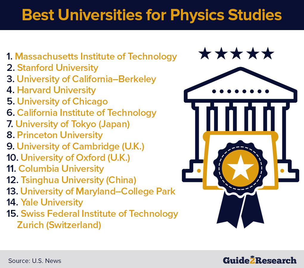 best universities for physics studies