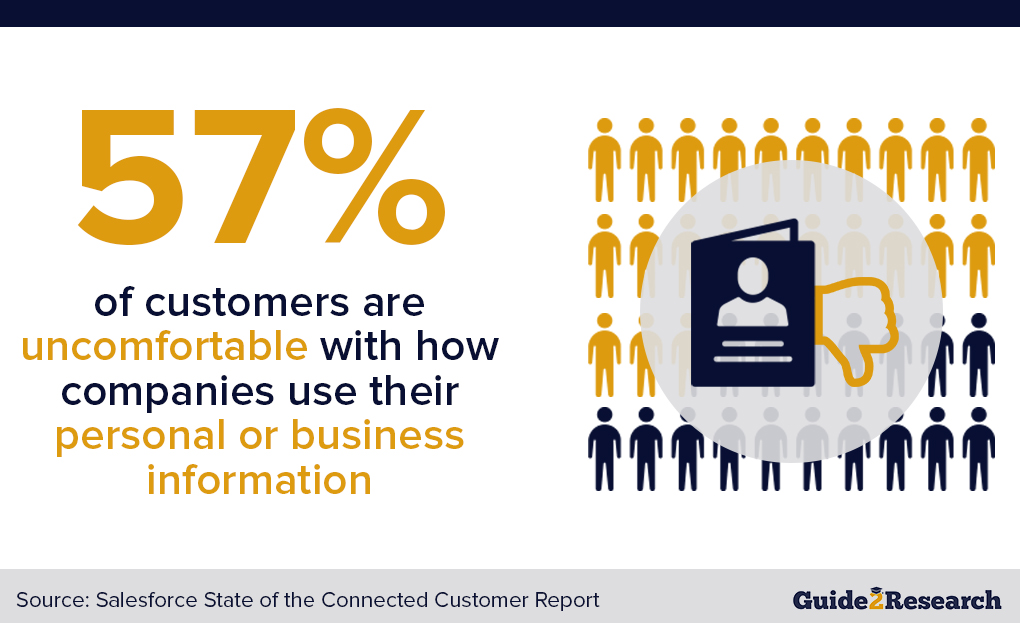 customers who are uncomfortable with personal information use