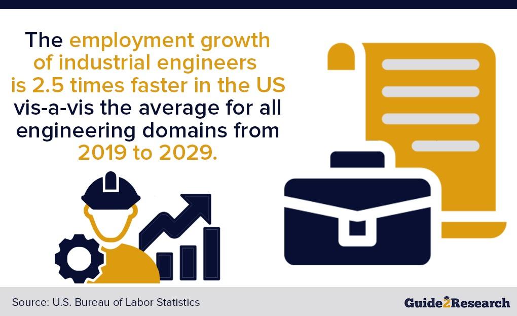 industrial engineer employment