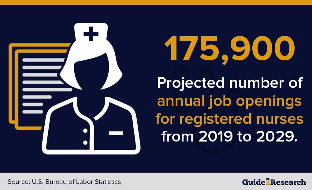 job openings for nurses