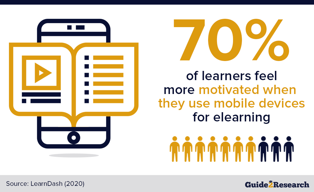 mobile devices and learners motivation