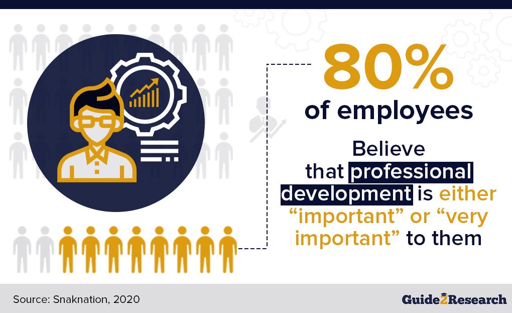 importance of professional development