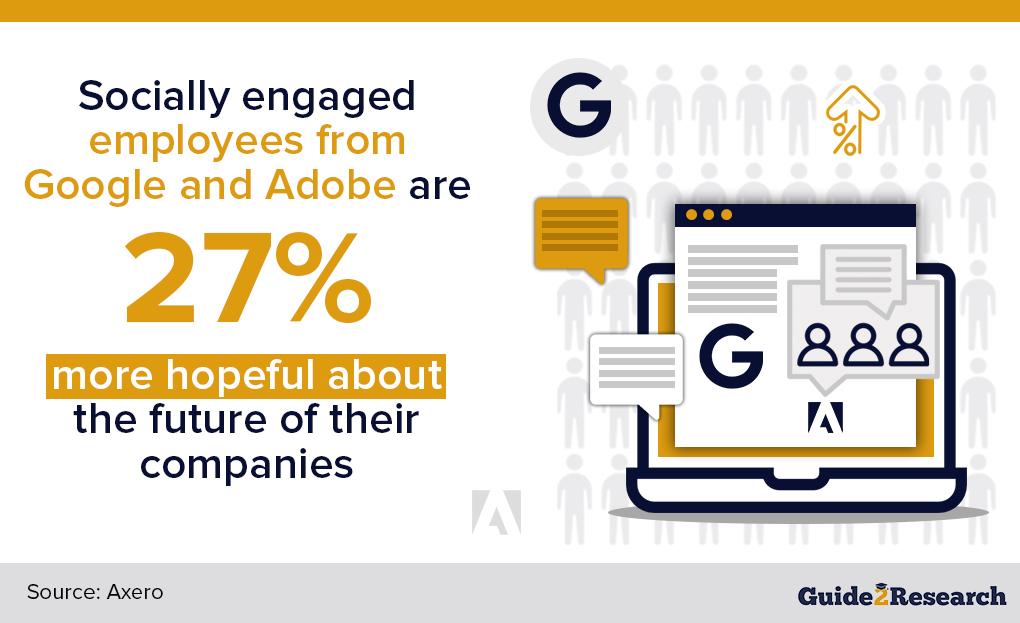 engaged employees more hopeful