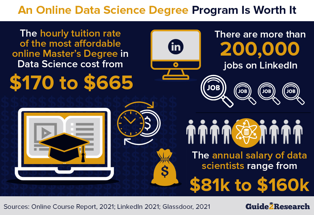 why an online data science degree program is worth it