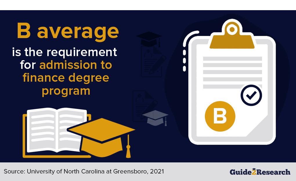 grade average requirement for finance degree program