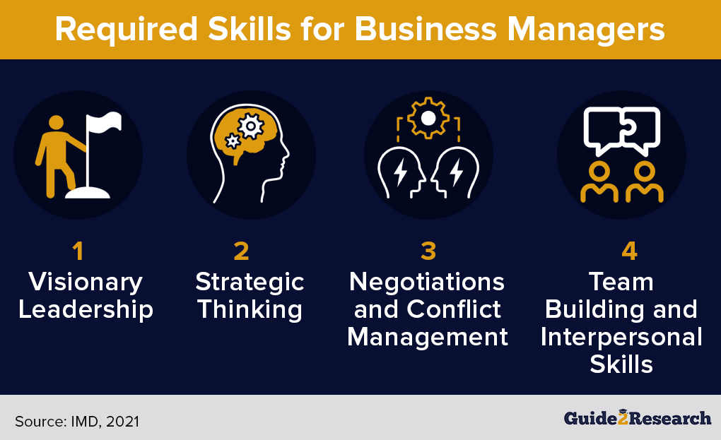 required skills, business managers