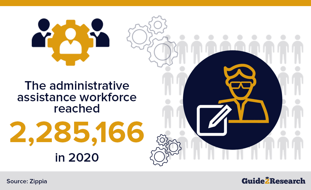 size of administrative assistance workforce