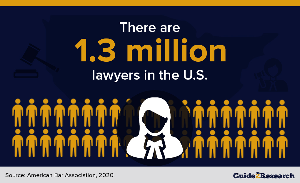 number of lawyers in the U.S.