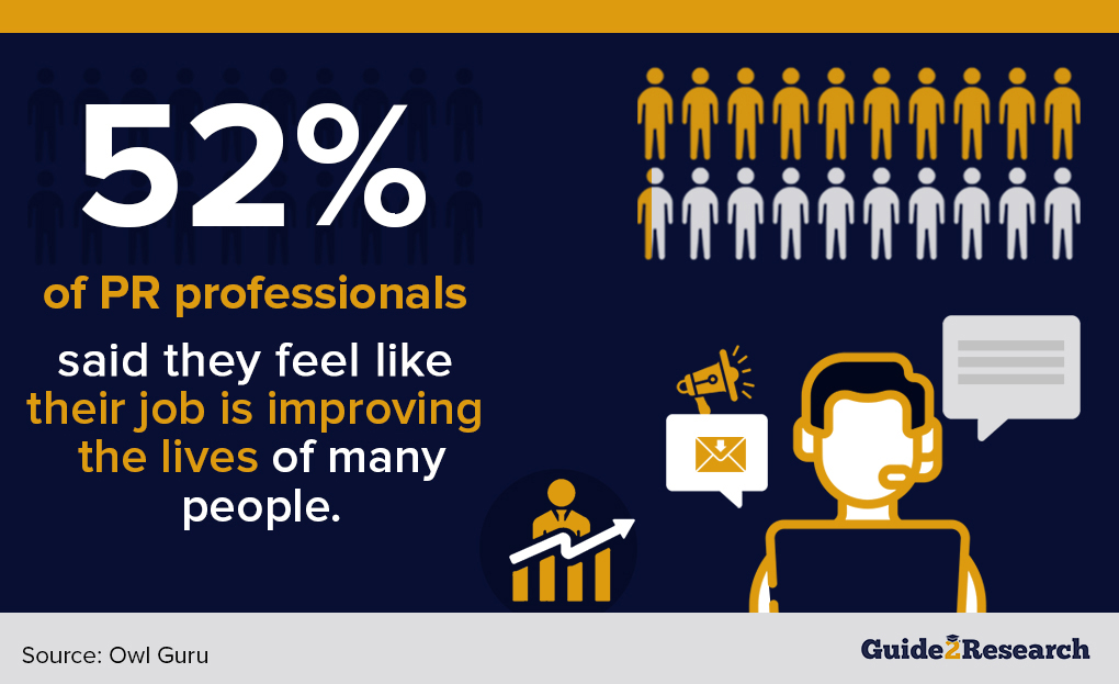 public relations professionals feel like their job improves people's lives