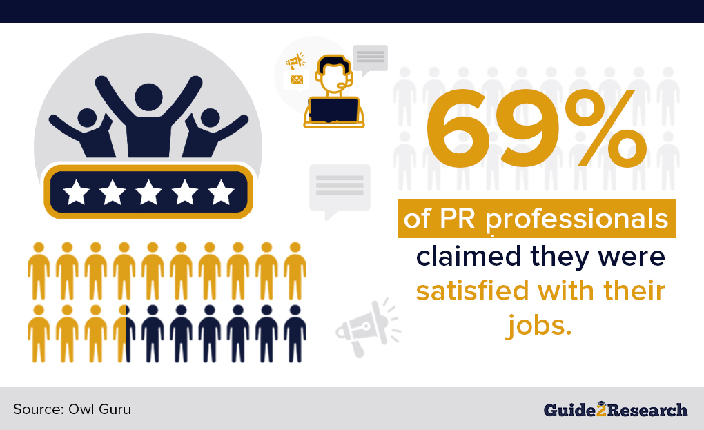 public professionals who are satisifed with their jobs