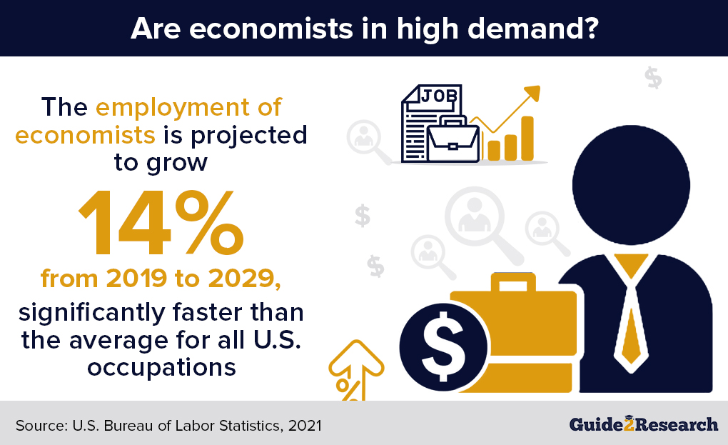 are economists in high demand
