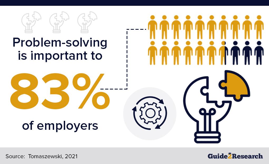 employers value problem-solvers