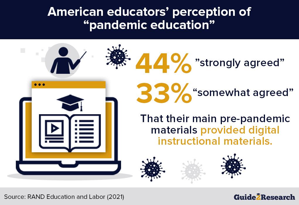 American educators' perception of online education
