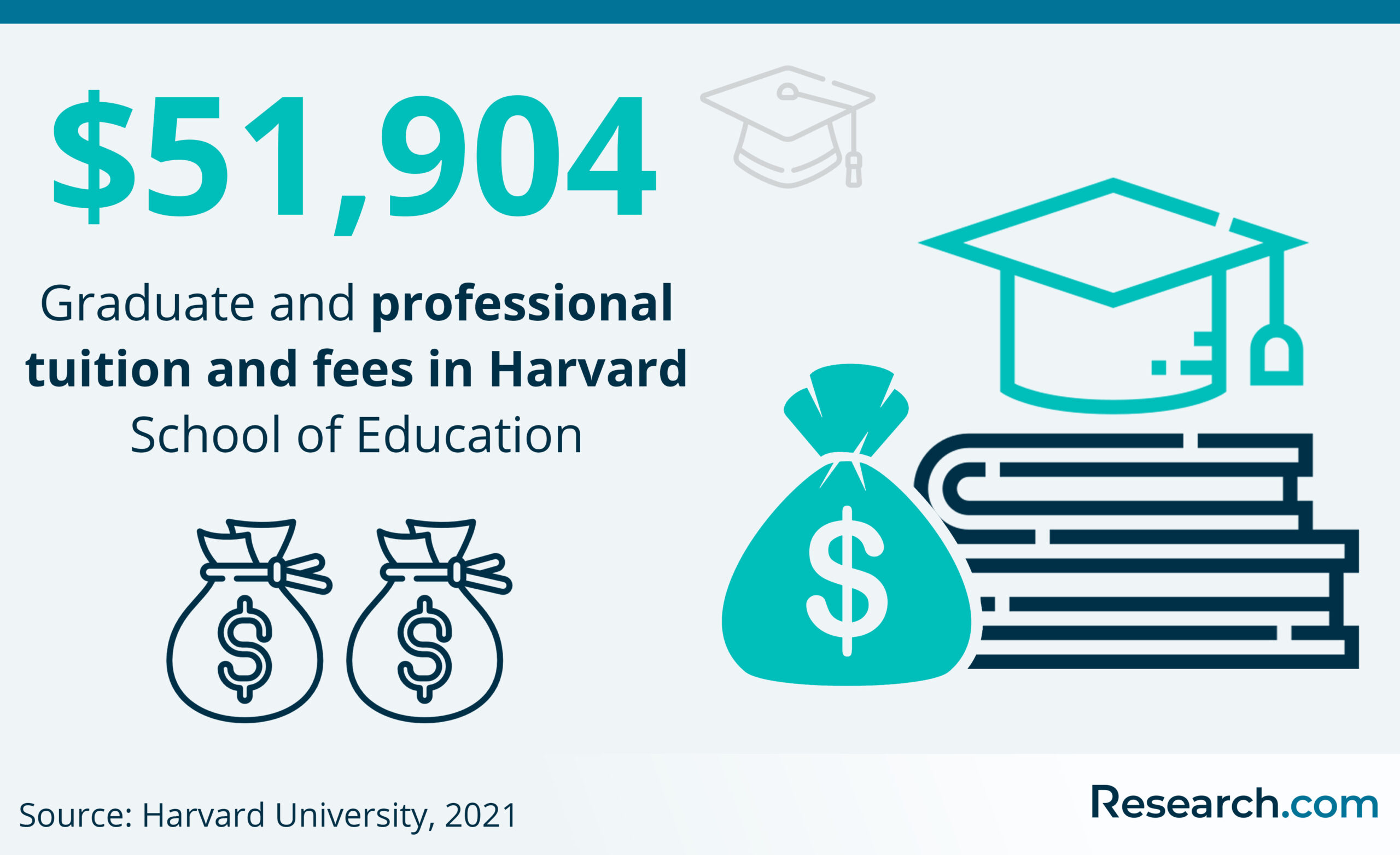 Online Doctorate in Education Image 4