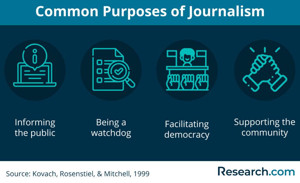 common purposes of journalism